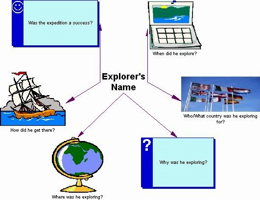 explorersheet.jpg